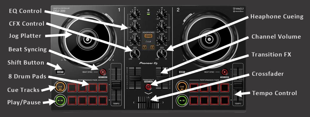 pioneer ddj 200 feature list