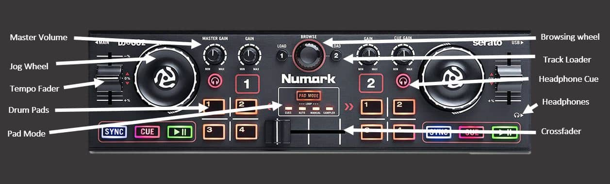 View of the Numark DJ2GO2 features