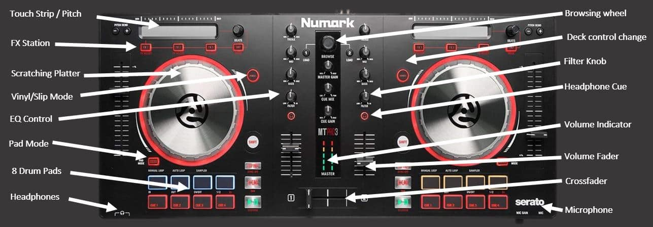 list of features on the numark mixtrack pro 3